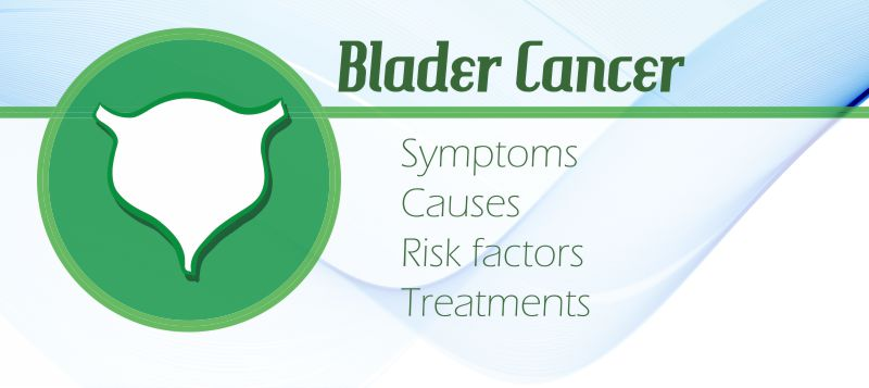 Bladder Cancer: Symptoms, Causes, Risk Factors and Treatments