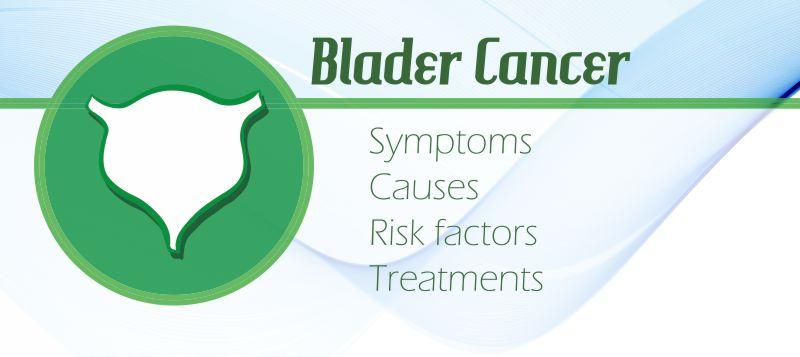 Bladder Cancer, Symptoms, Causes, Risk Factors, Treatments